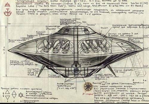 L-au ajutat extratereştrii pe Tesla să inventeze prima farfurie zburătoare din lumea noastră?